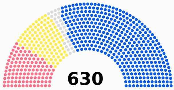 Sondaggi elettorali Bidimedia: a chi andrebbero i collegi oggi