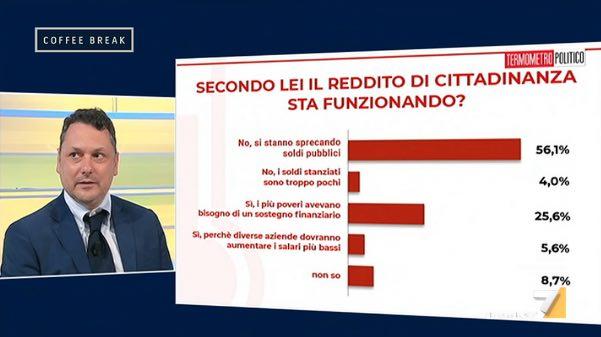 """Sondaggi politici TP per La7, Borrelli: """"per italiani RdC spreco di soldi pubblici"""""""