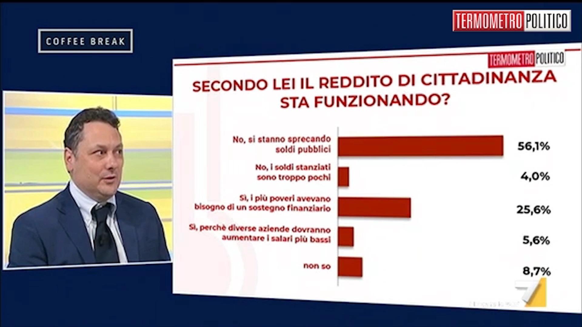 https://www.termometropolitico.it/1444580_sondaggi-politici-tp-borrelli-salvini.html