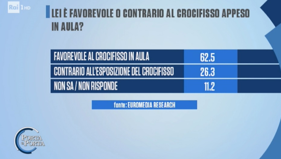 crocifisso in aula