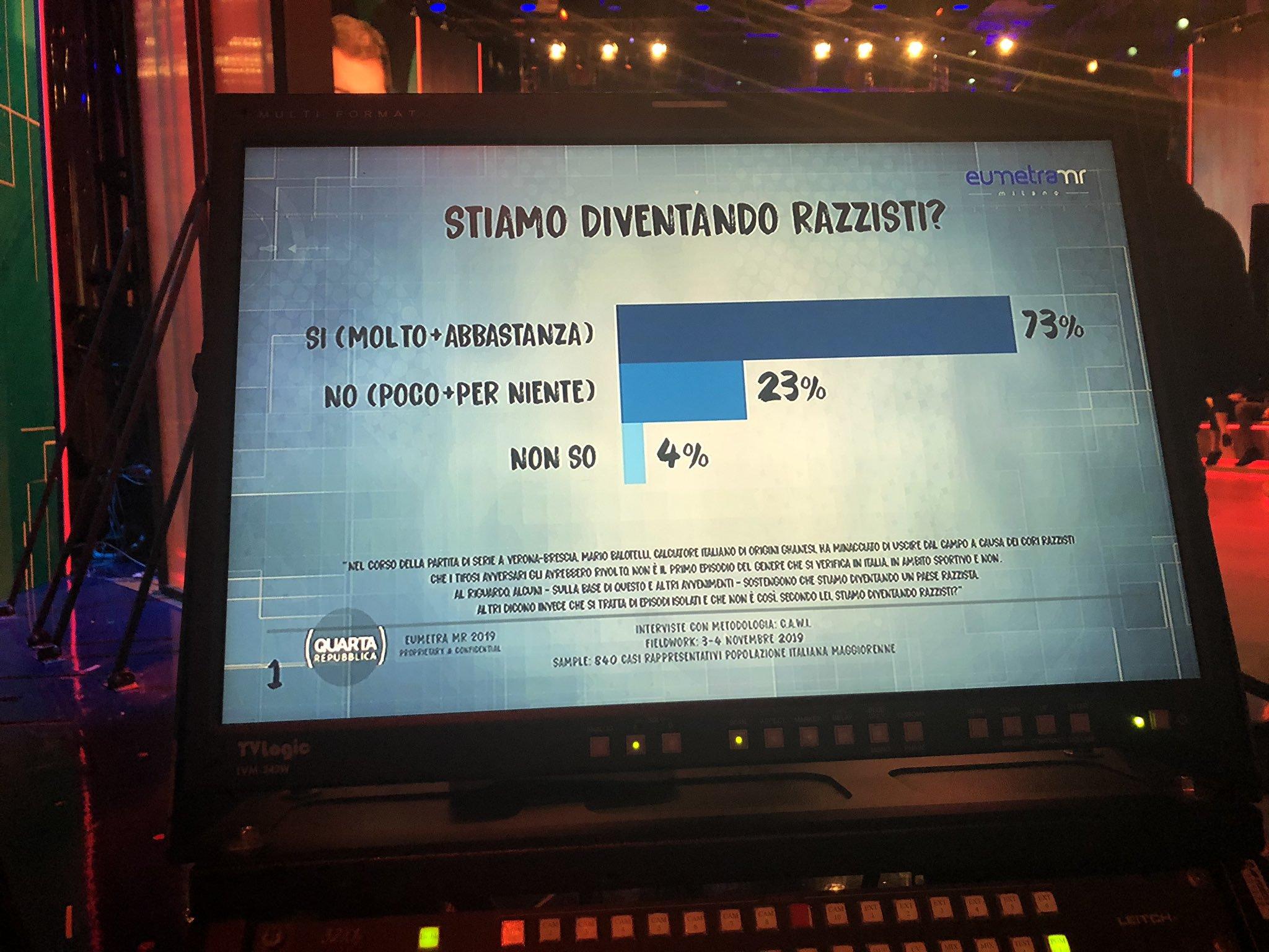 sondaggi politici eumetra