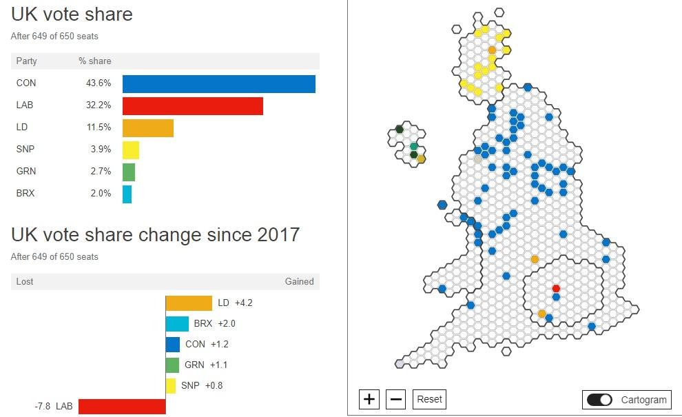 elezioni Regno Unito