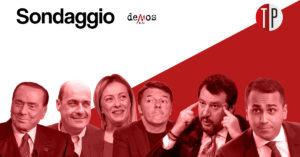 Sondaggi politici Demos: cala la fiducia degli italiani nell
