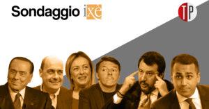 Sondaggi elettorali Ixè: Italia Viva sotto il 2%, giù Lega e