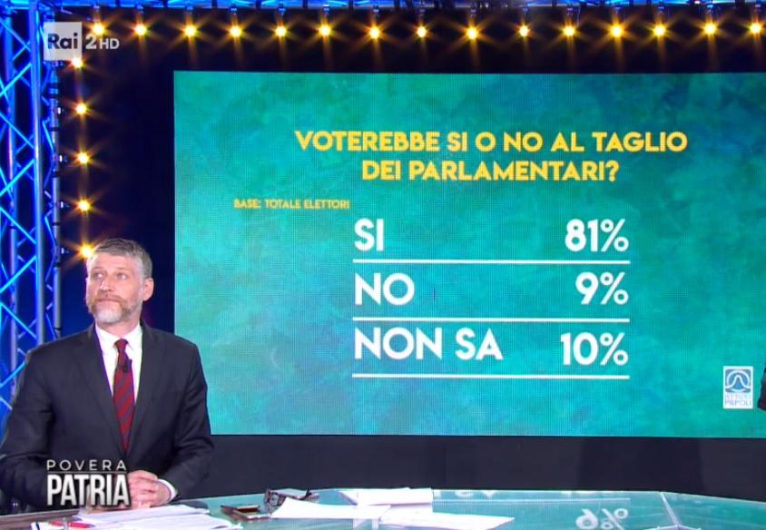 sondaggi elettorali piepoli, referendum taglio parlamentari