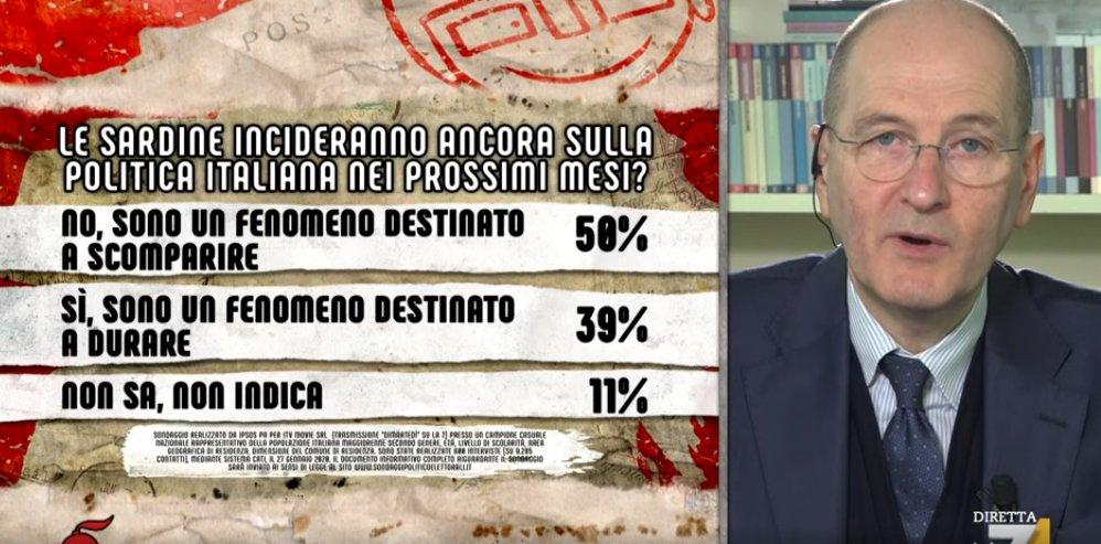 sondaggi politici ipsos, sardine