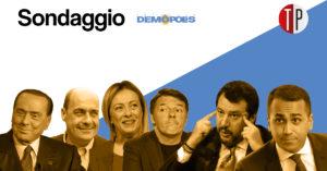 Sondaggi Demopolis: per gli italiani la priorità è la tenuta