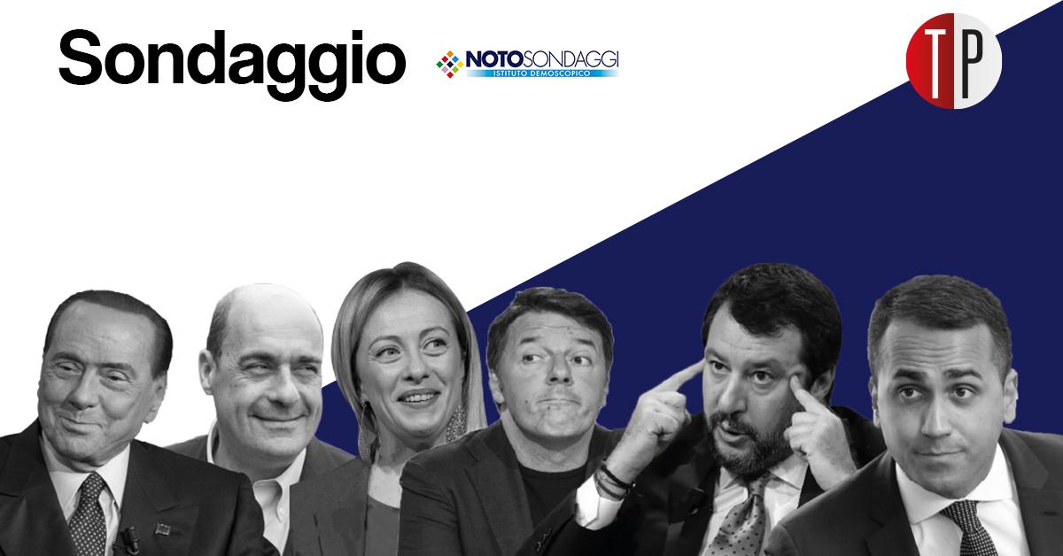 Lega e Italia Viva in calo Fiducia in Conte al 51%