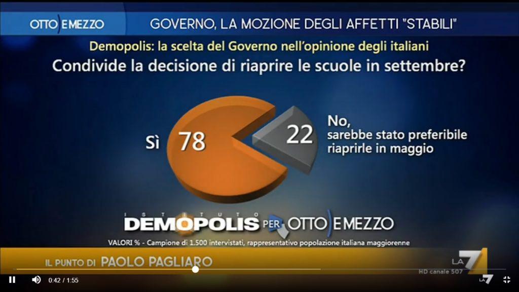 sondaggi politici demopolis, scuola