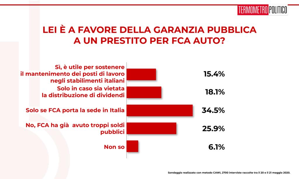 Sondaggi elettorali Tp: Lega ancora prima, crescono M5S e Italia Viva