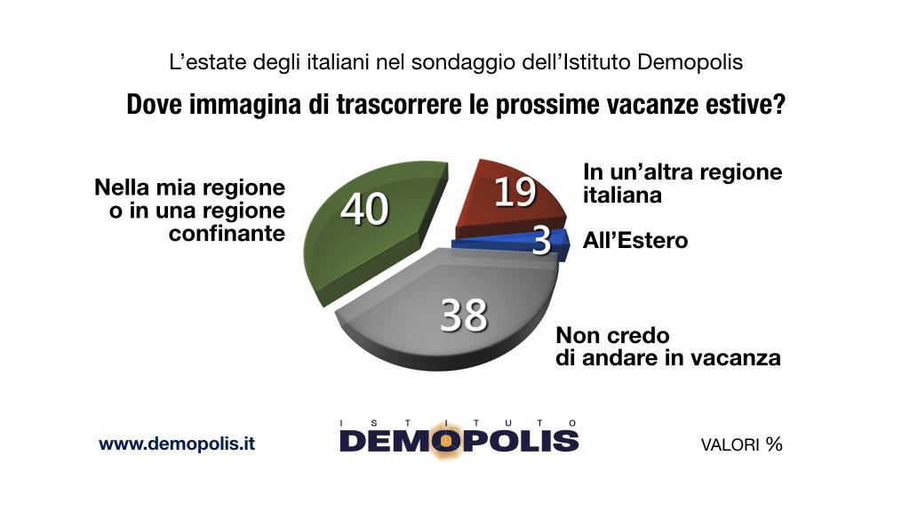 demopolis, vacanze