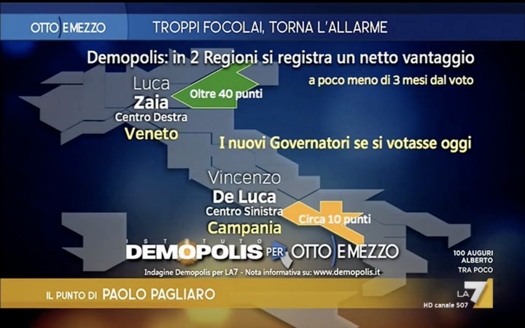 sondaggi elettorali demopolis, regionali