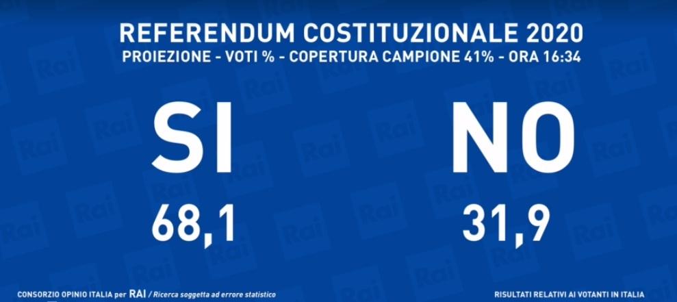 referendum 2020 proiezione 4