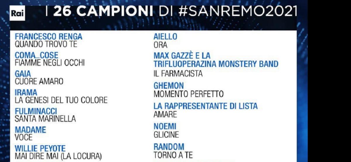 Sanremo 2021 26 big concorrenti
