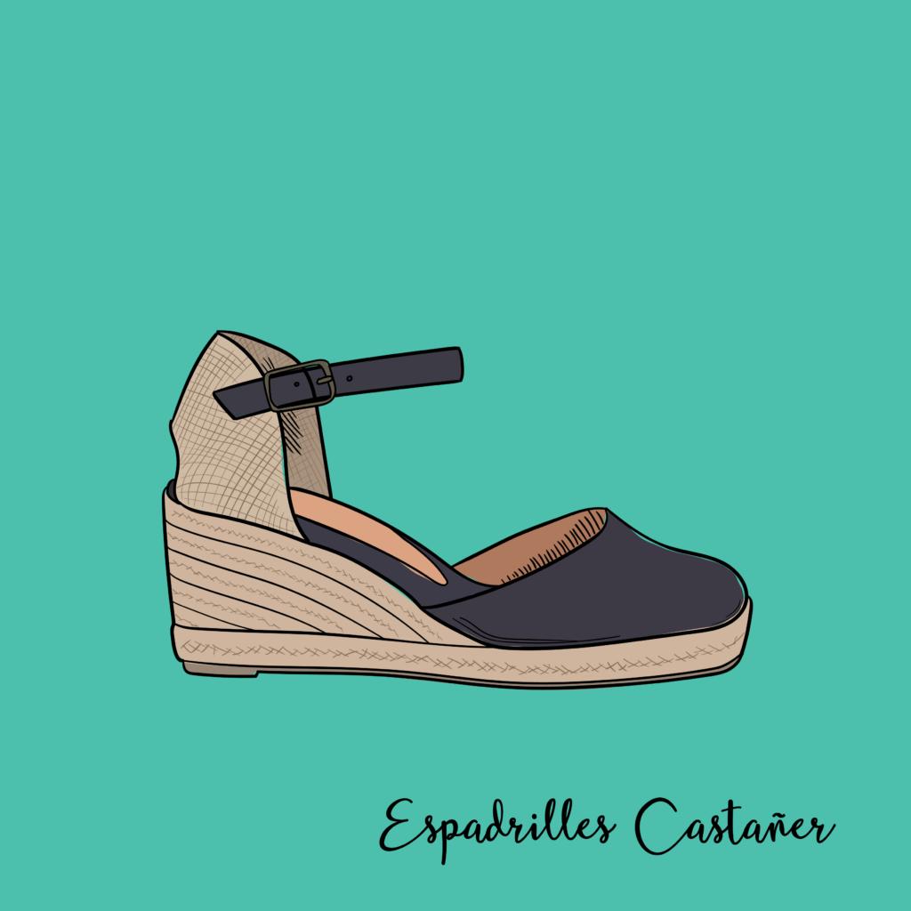Tendenze scarpe