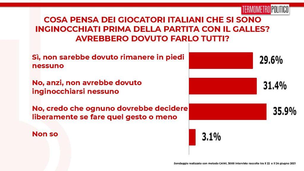 calciatori italiani